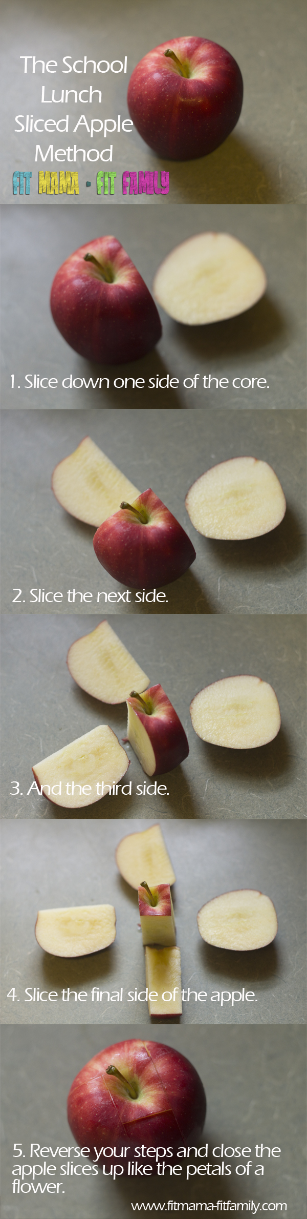 SlicedAppleMethod